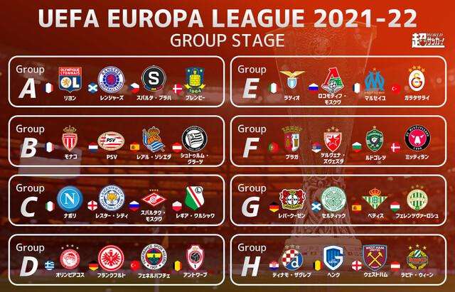 ヨーロッパリーグ2021-22グループステージ組み合わせ